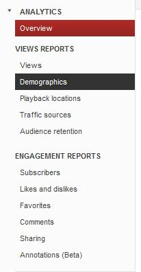 youtube analytics - left margin