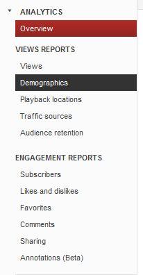 youtube analytics - left margin